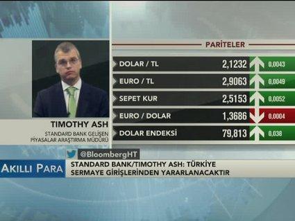 Tim Ash yorumluyor: Erdoğan'ın adaylığı piyasalara nasıl yansıdı?