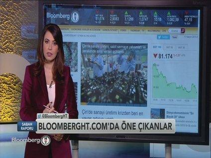 Piyasalarda Çin etkisi