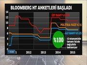 Bloomberg HT TCMB Faiz Kararı Beklenti Anketi