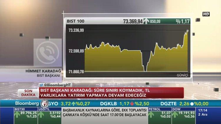 BIST Başkanı Himmet Karadağ Bloomberg HT'ye konuştu