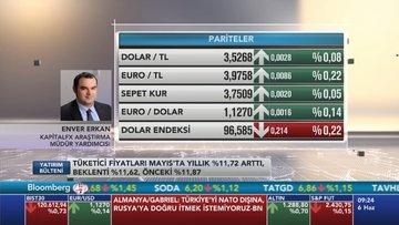 KapitalFX/Erkan: Yıl sonu enflasyonunun tek haneye düşmesini öngörmüyorum