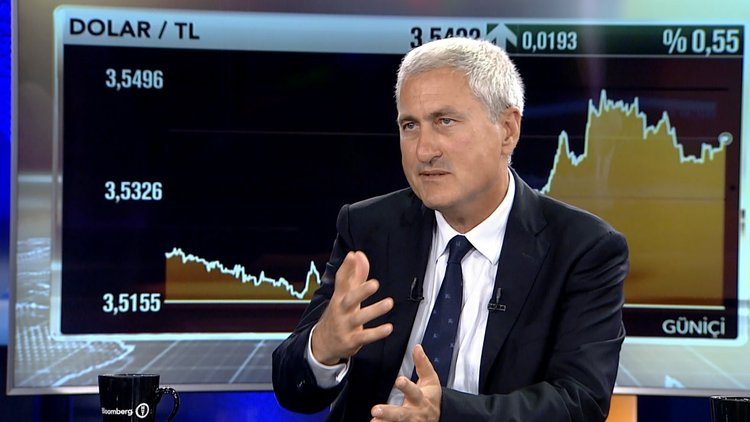 Dolar/TL'de bundan sonrası: Yükseliş mi düşüş mü?