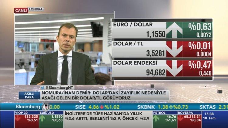 """""""Dolar/TL'deki zayıflık dolar hareketinden kaynaklanıyor"""""""