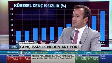 Türkiye'de işsizlik Mayıs ayında yüzde 0.8 arttı