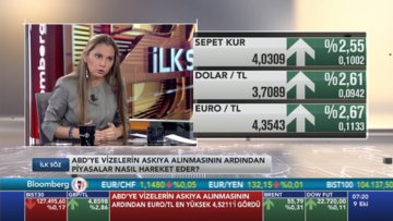 ABD - Türkiye gerilimi piyasaları da vurdu