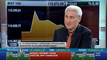 """""""Piyasaların jeopolitik olaylara tepkisi sınırlı"""""""