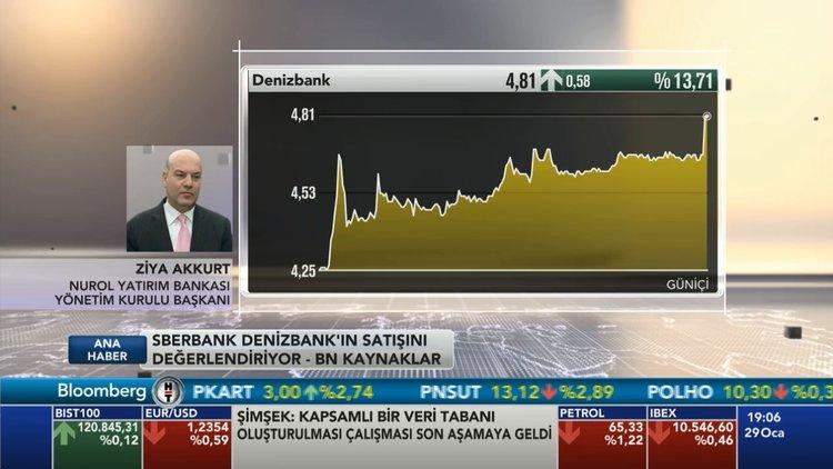 Nurol Yatırım Bankası YKB Ziya Akkurt Bloomberg HT Ana Haber'e konuştu
