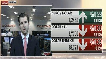Berenberg Ekonomisti'nden piyasa değerlendirmesi