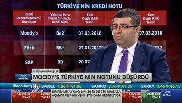 Gedik Yatırım Üzeyir Doğan Moody's