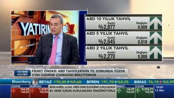 Meltem Investment YKB Fikret Önder
