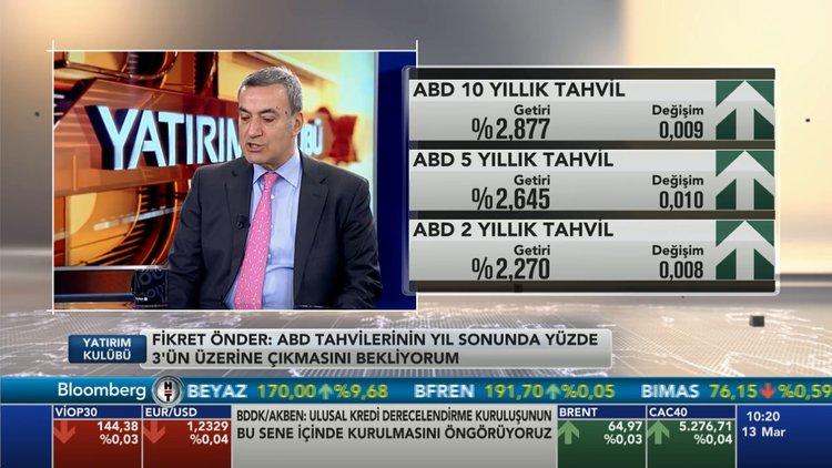 Meltem Investment YKB Fikret Önder