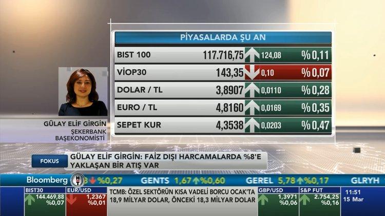 Şekerbank Gülay Elif Girgin bütçe açığı