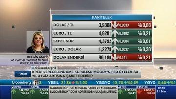 A1 Capital Menkul Değerler Direktörü Belgin Maviş FED