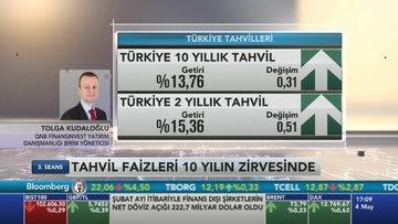 QNB Finansinvest Yatırım Danışmanlığı Birim Yöneticisi Tolga Kudaloğlu tahvil faizlerindeki yükselişi değerlendirdi