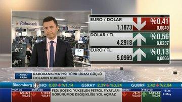 """""""Türk Lirası güçlü doların kurbanı oldu"""""""