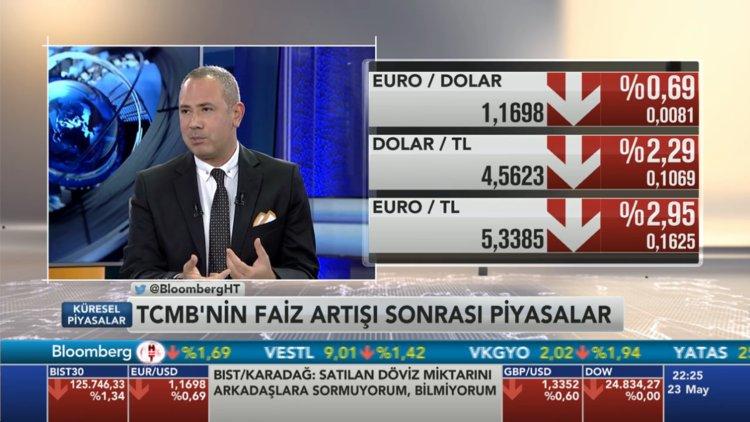 Garanti Yatırım, Yatırım Danışmanlığı Müdürü Tufan Cömert TCMB kararını değerlendirdi