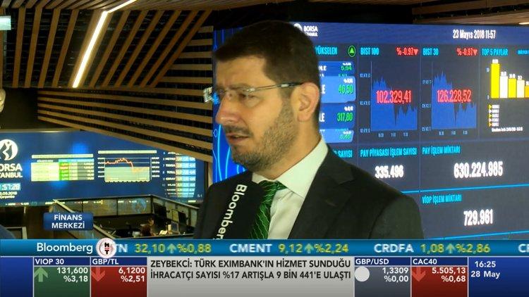 """""""Borsa dolar bazında yatırım yapılabilir seviyede"""""""