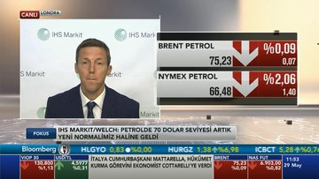 """""""Petrolde 70 dolar yeni normal oldu"""""""
