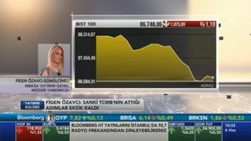 Piyasalarda satış dalgası