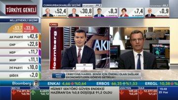 """""""Politika değişimi olmazsa piyasa Türkiye'yi cezalandırabilir"""""""