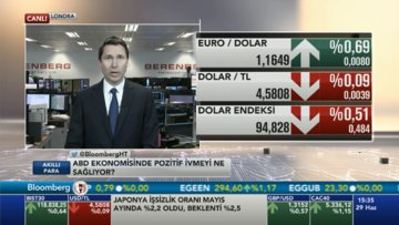 """""""ABD ekonomisi Avrupa'dan çok daha iyi"""""""