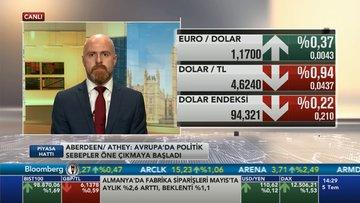"""""""Euro'da kısa pozisyon aldık"""""""