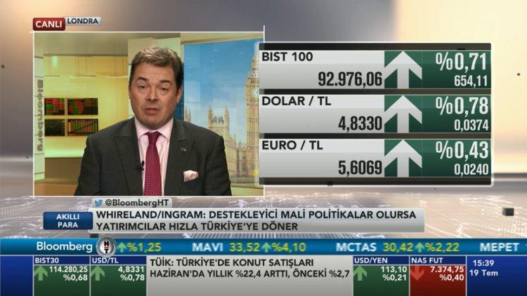 """""""Destekleyici mali politikalarla yatırımcı da Türkiye'ye döner"""""""