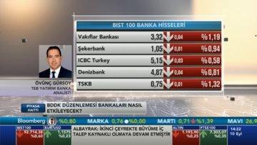 BDDK'nın yeni düzenlemesi bankaları nasıl etkiler?