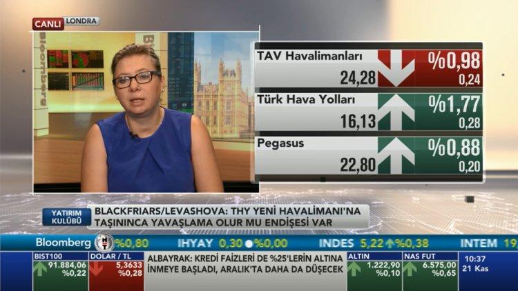 """""""Piyasalar Halkbank'a ceza konusunu fiyatlamıştı"""""""