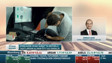 KPMG Türkiye Şirket Ortağı Emrah Akın, ÖTV ve KDV indirimlerinin uzatılmasını değerlendirdi