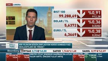 Bank Of Tokyo-Mitsubishi/ Hardman: Enflasyon faizleri indirmek için TCMB'ye alan yaratıyor