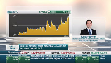 Deutsche Bank'tan 2020 öngörüleri