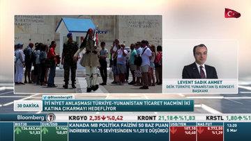 DEİK ve Yunan ihracatçılardan iyi niyet anlaşması