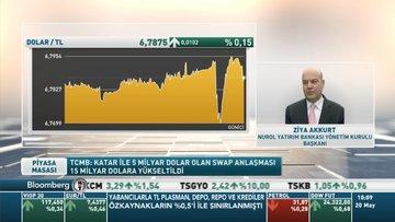 Nurol Yatırım Bankası/ Akkurt: Katar ile swap anlaşması iyi bir başlangıç fakat kanamayı durdurmuyor