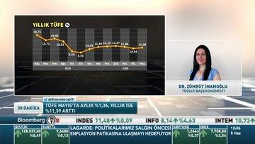 TÜSİAD/ Dr. İmamoğlu: Piyasaya verilen likidite konusunda geleceğe yönelik endişeliyim