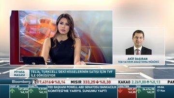 TEB Yatırım Araştırma Müdürü Telia'nın Turkcell'deki hisselerinin satışını değerlendirdi