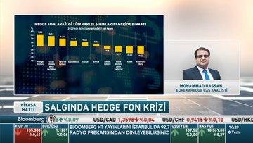 Eurekahedge/Hassan: 2020'de hedge fonlarının yaklaşık %15'i ortadan kalkacak