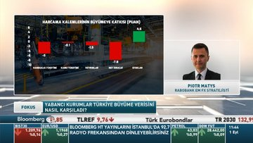 Rabobank/ Matys: Türkiye'nin ihracatta toparlanmaya ihtiyacı var, olumlu sinyaller var