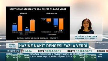 Dr. Gülay Elif Yıldırım: Altın, Ağustos ayı dış ticaret dengesinde ciddi bir baskı oluşturdu