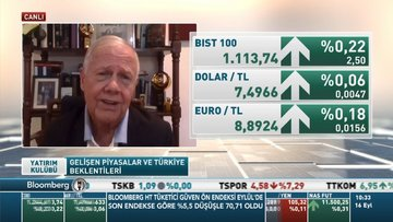 Jim Rogers: Bir balon olursa altını elimizde tutmamamız gerekiyor