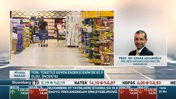 Prof. Dr. Erhan Aslanoğlu, Tüketici Güven Endeksi Ekim ayı rakamlarını değerlendirdi