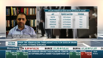 Prof. Dr. Sinan Alçın: Tabeladaki %12,7'lik işsizlik oranı anlamını yitirmiş durumda