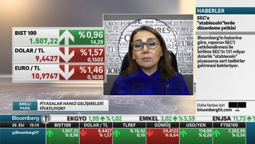 Piyasalar hangi gelişmeleri fiyatlıyor?
