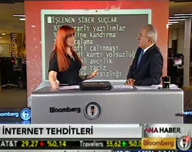 İnternetteki tehlike