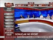 """""""Ak Parti de CHP de önemli kayba uğradı"""""""