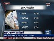 Ağustos enflasyonu açıklandı