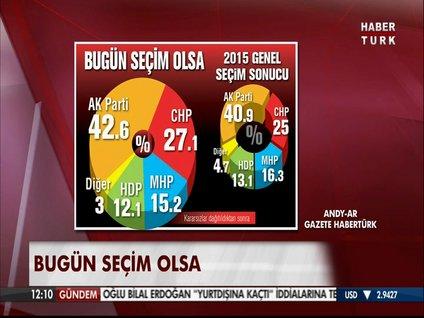 https://www haberturk com/video/haber/izle/yikim-calismasi