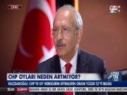 Kemal Kılıçdaroğlu HABERTÜRK TV'de - 5.Bölüm