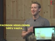 Mark Zuckerberg vakıf