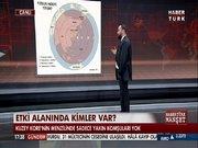 Hidrojen bombası Habertürk TV'de konuşuldu 2. bölüm